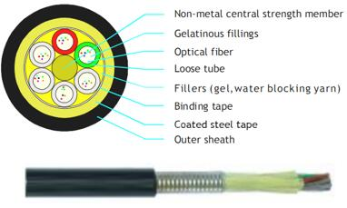 Loose Tube Stranded Cable With Non-metal Central Strength Member And Steel Tape