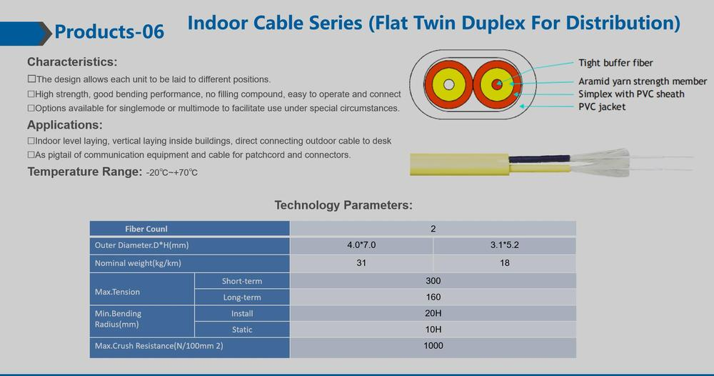Indoor Cable Series (Flat Twin Duplex For Distribution).jpg